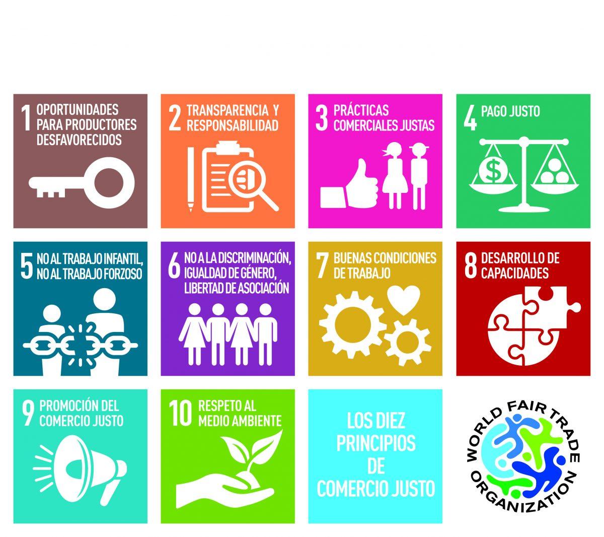 Los diez principios del Comercio Justo