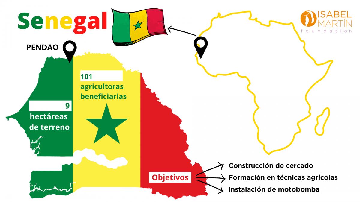 Proyecto de Soberanía Alimentaria para mujeres al norte de Senegal